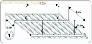 Ориентировочные размеры для разметки потолков.