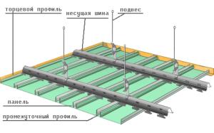 состав реечного потолка